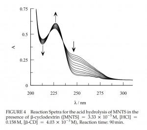 Supramolecular Chemistry (2005)