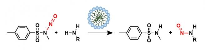 Nitroso Group Transfer Reactions between N-Methyl-N-nitroso-p-toluenesulfonamide and N-Alkylamines in CTACl Micellar Aggregates