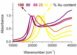 Journal Nanosci. Nanotec (2008)