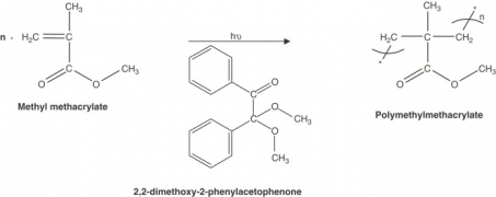 FePt Nanocrystals Embedded in Methylmethacrylate Polymers