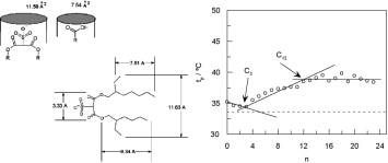 Influence of n-Alkyl Acids on the Percolative Phenomena in AOT-Based Microemulsions