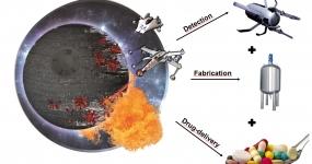 Nanoreactors: Applications