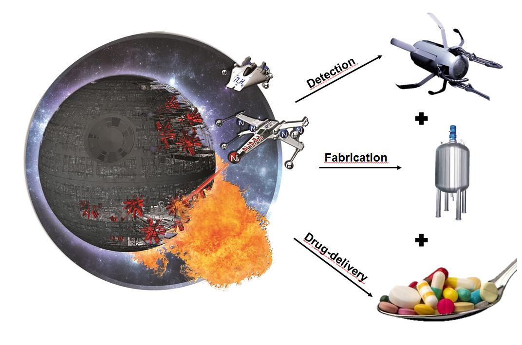 nanoreactors2