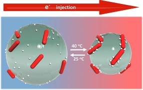 Traveling hot spots in plasmonic photocatalysis: Manipulating interparticle spacing for real-time control of electron injection